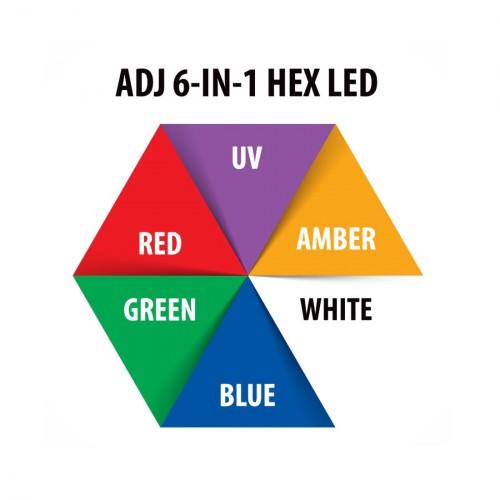 LED Projector ADJ Ultra HEX Bar 6